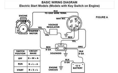 Coleman Powermate Generator Wiring Diagram by Coleman 5000 Schematic Fixya