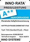 Krankenkasse Beitrag Berechnen : tierhalterhaftpflichtversicherung die haftpflichtkasse ~ Themetempest.com Abrechnung