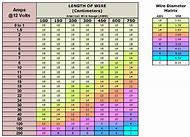 Best 25 ideas about gauge size chart find what youll love automotive wire gauge size chart greentooth Gallery