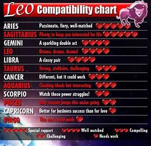 Leo Compatibility Chart Astrology Content Pinterest