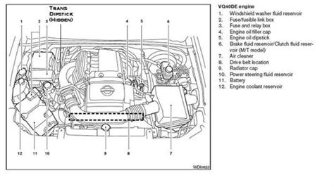 car engine manuals 2000 nissan xterra head up display what is fluid capacity of a 2000 nissan frontier manual fixya