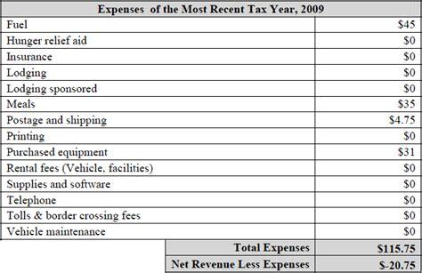 list  expenses marital settlements information