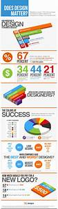 10 Ways to Use Infographics (Page 2 of 2)
