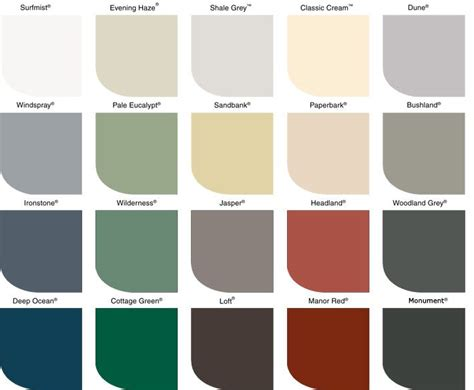 window awning colorbond colour chart doors and windows