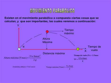 Tiro Horizontal Resumen by Movimiento Parabolico