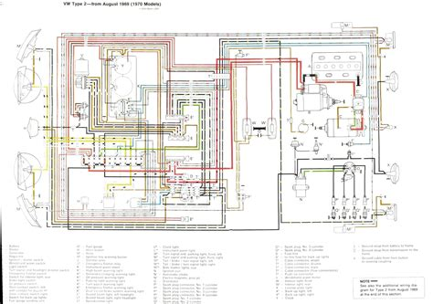 1977 Vw Bu Wiring Diagram by Color Coded Wiring Diagrams 62 71 For