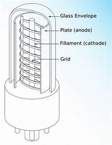 Tube Operation  Cathode
