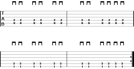 Alt-Rock and Metal Guitar Riffs for Beginners - Lesson 1