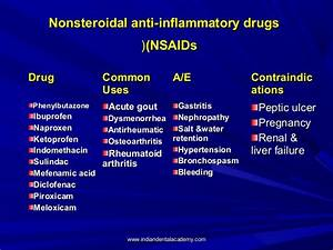Nsaids: Drug, list, Names, and Side Effects