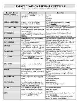 common literary devices reference sheet writers