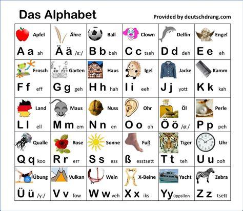 german pronunciation resources  learn german