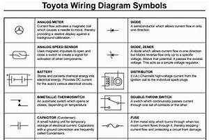 Diagram  92 Ford Spark Plugs Wiring Diagram Free Download
