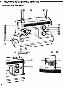 Kenmore Manual 1581  1680 1682 1690 1780 1781 1782 1785