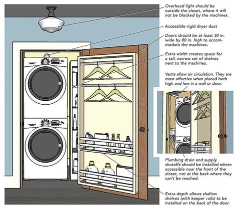 Closet Size For Stackable Washer And Dryer by Laundry Closets Homebuilding