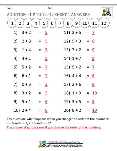 learning addition facts worksheets st grade