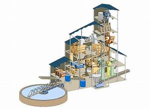 Pin On Coal Processing Plant