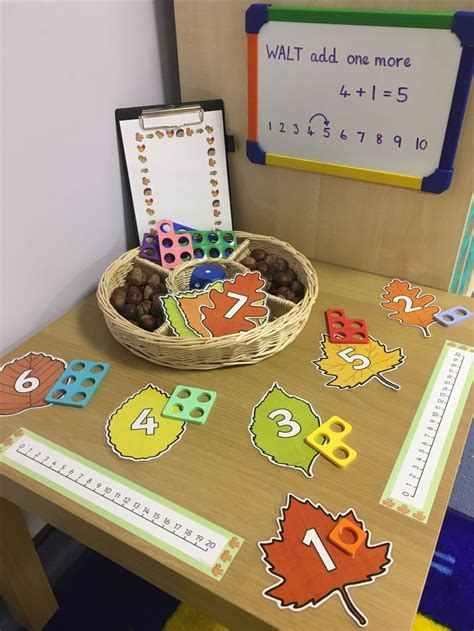 17 best ideas about numeracy display on year 1 179 | 356bbed1d6e917c8829133a0e98537b5