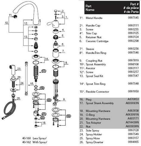 glacier bay kitchen faucet diagram pegasus faucet parts diagram expert vakaba com