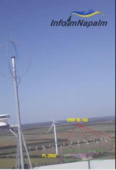 Ветроэнергетика . АВОК