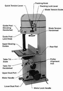 Bandsaw View Of Parts Right Side