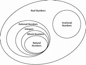 Opinions on rational number