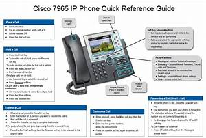 Cisco Ip Phone 7965