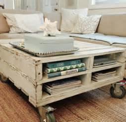 Futon Chair And Ottoman Covers by La Table Basse Palette 60 Id 233 Es Cr 233 Atives Pour La