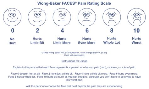 Instructions for Use - Wong-Baker FACES Foundation