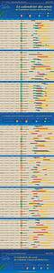 Calendrier Lunaire Jardinage : calendrier lunaire pour le potager jardin 2015 ~ Melissatoandfro.com Idées de Décoration