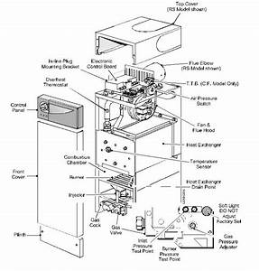 Boiler Manuals  Potterton Kingfisher Mf 50rs Products