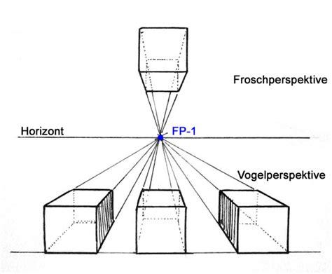 Perspektivisch Zeichnen Lernen by Perspektivisch Zeichnen Lernen