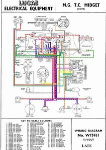 Late Mg Tc Wiring Diagram In Colour  U2013 The Mg T Society