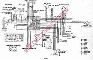 Diagrama Honda Sl100