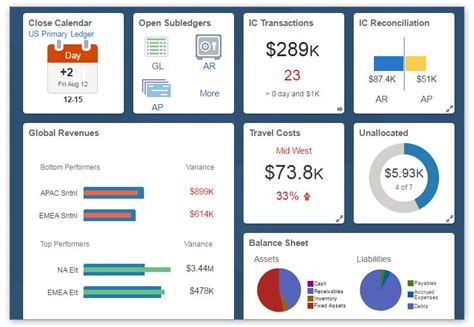 financials cloud st tech