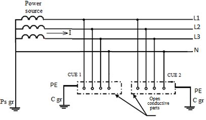 Tgb Wiring Schematic by Diagram Of An Electrical Network With Tt Neutral Grounding