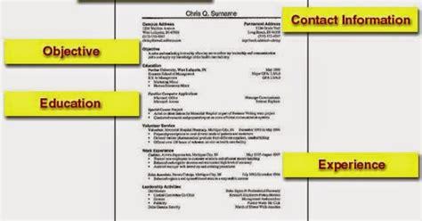 contoh resume ringkas dan padat untuk hadir