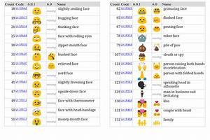 Word smileys liste - microsoft