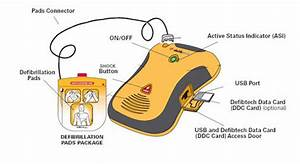 What Is The Best Home Defibrillator  Aed    U2013 Updated 2018