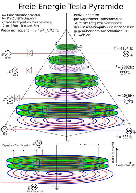 Солнечные батареи с рекордным кпд