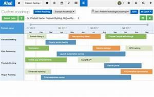 Aha  Visual Product Roadmaps