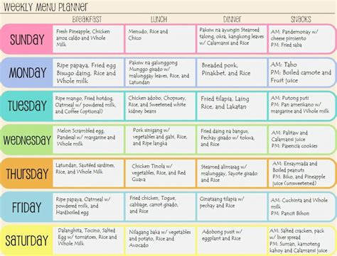 eating healthy plan for the week diet plan