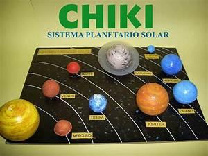 MAQUETAS ANATOMICAS ESTATICAS Y FUNCIONALES : MAQUETA del sistema planetario solar