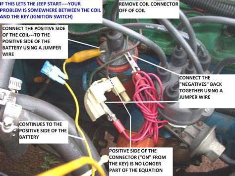 1984 Cj7 Brake Wire Diagram by I Replaced The Ballast Resistor Dual Coil Cap And
