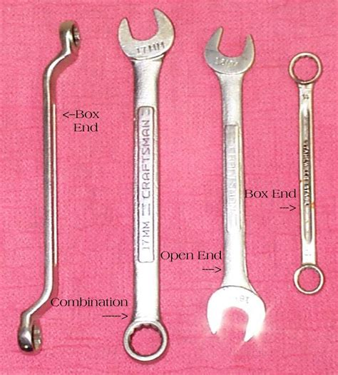 Wrench Types Mechanicstips