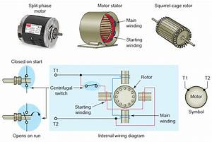 Construction Of A Motor