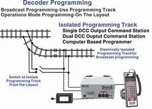 Kb1048  Digitrax Command Control