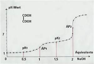 Titration äquivalenzpunkt Berechnen : titration vollst ndige dissoziation anorganische chemie chemieonline forum ~ Themetempest.com Abrechnung