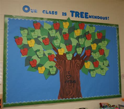family tree bulletin board ideas for preschool preschool playtime purposeful play for everyday 615