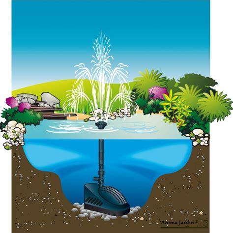 pompe filtration bassin de jardin power clear avec uv