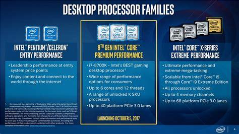 intel announces  generation coffee lake desktop chips
